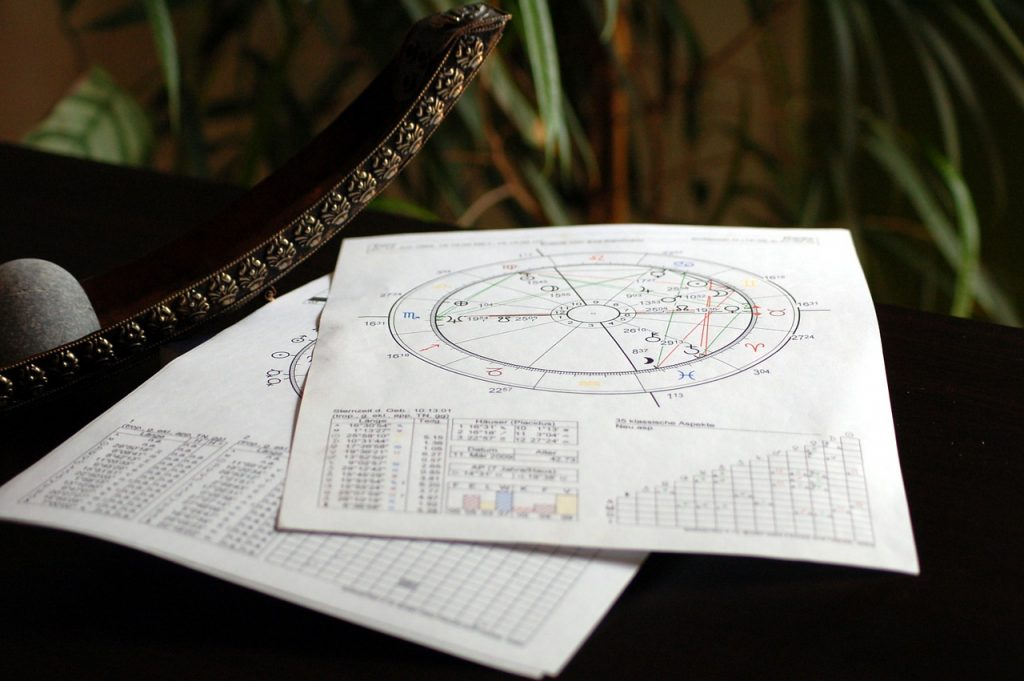 Orden de los signos del zodiaco por fechas - Los signos del zodiaco en orden ...